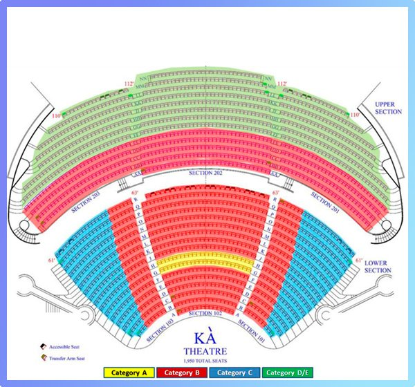 KÀ by Cirque du Soleil Seating Map