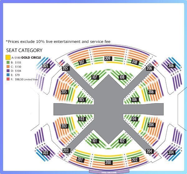 The Beatles LOVE by Cirque Du Soleil Seating Map